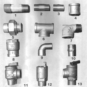 Thermosiphon Fittings Assembly In Standard Us Sizes